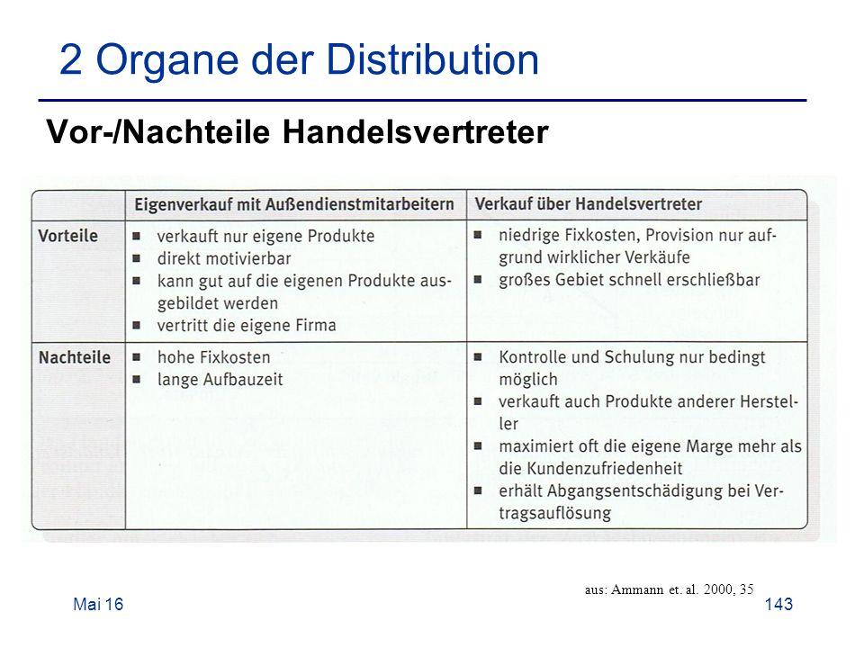 Mai 16143 2 Organe der Distribution Vor-/Nachteile Handelsvertreter aus: Ammann et. al. 2000, 35
