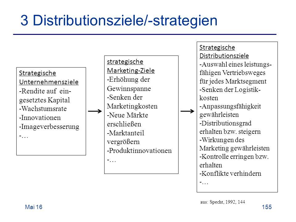 Mai 16155 3 Distributionsziele/-strategien aus: Specht, 1992, 144 Strategische Unternehmensziele -Rendite auf ein- gesetztes Kapital - Wachstumsrate - Innovationen - Imageverbesserung - … strategische Marketing-Ziele - Erhöhung der Gewinnspanne - Senken der Marketingkosten - Neue Märkte erschließen - Marktanteil vergrößern - Produktinnovationen - … Strategische Distributionsziele - Auswahl eines leistungs- fähigen Vertriebsweges für jedes Marktsegment - Senken der Logistik- kosten - Anpassungsfähigkeit gewährleisten - Distributionsgrad erhalten bzw.