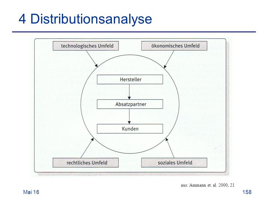 Mai 16158 4 Distributionsanalyse aus: Ammann et. al. 2000, 21