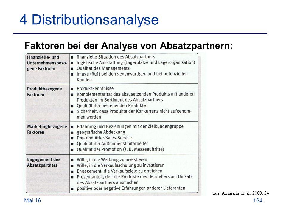 Mai 16164 4 Distributionsanalyse Faktoren bei der Analyse von Absatzpartnern: aus: Ammann et.