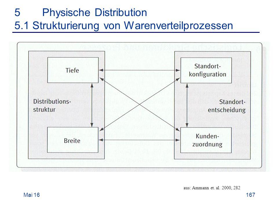 Mai 16167 5Physische Distribution 5.1 Strukturierung von Warenverteilprozessen aus: Ammann et.