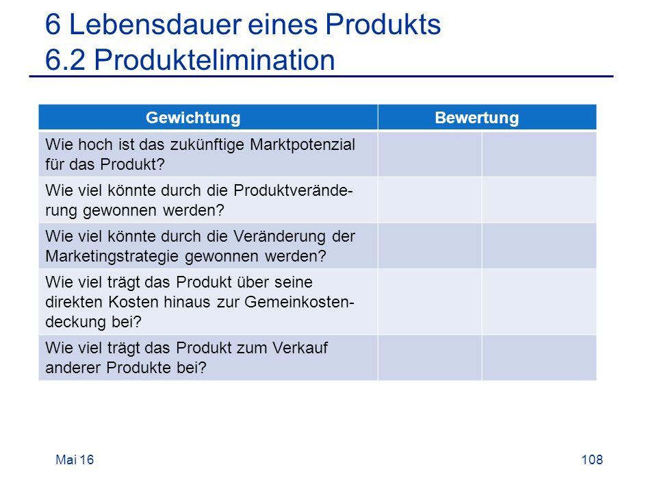 Gewichtung Bewertung Wie hoch ist das zukünftige Marktpotenzial für das Produkt.