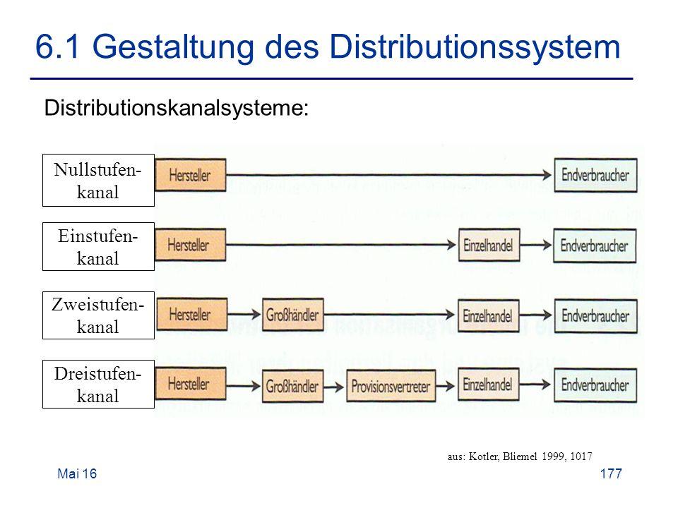 Mai 16177 6.1 Gestaltung des Distributionssystem Distributionskanalsysteme: aus: Kotler, Bliemel 1999, 1017 Einstufen- kanal Nullstufen- kanal Zweistufen- kanal Dreistufen- kanal