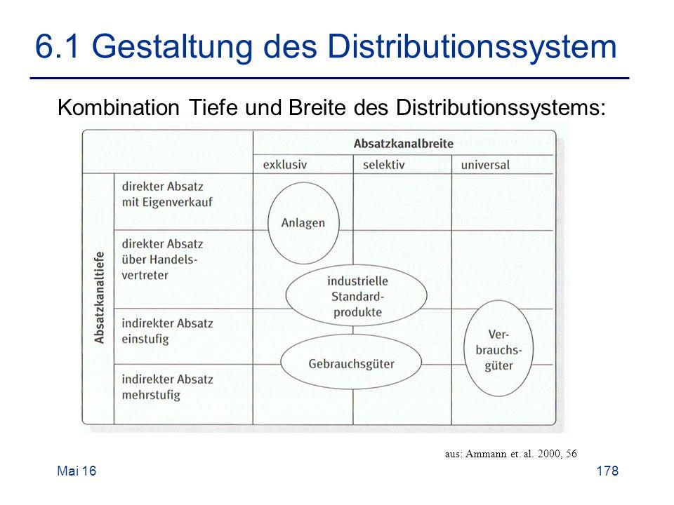 Mai 16178 6.1 Gestaltung des Distributionssystem Kombination Tiefe und Breite des Distributionssystems: aus: Ammann et.