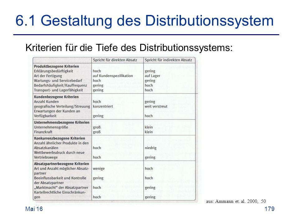 Mai 16179 6.1 Gestaltung des Distributionssystem Kriterien für die Tiefe des Distributionssystems: aus: Ammann et.