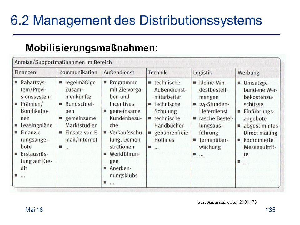 Mai 16185 6.2 Management des Distributionssystems Mobilisierungsmaßnahmen: aus: Ammann et.