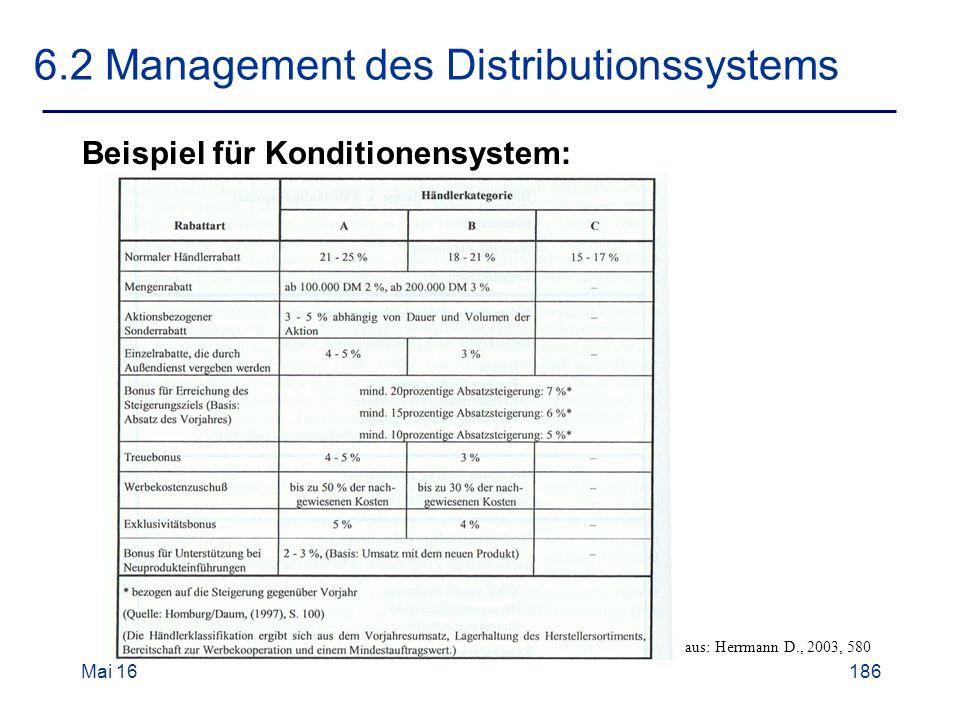 Mai 16186 6.2 Management des Distributionssystems Beispiel für Konditionensystem: aus: Herrmann D., 2003, 580