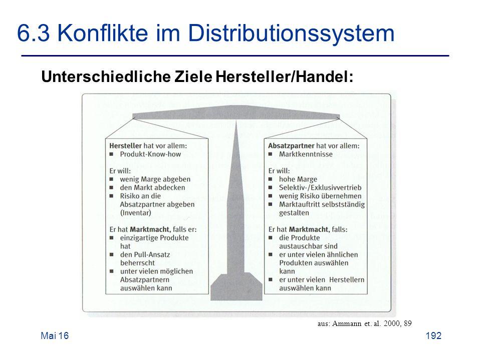 Mai 16192 6.3 Konflikte im Distributionssystem Unterschiedliche Ziele Hersteller/Handel: aus: Ammann et.