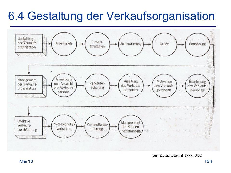 Mai 16194 6.4 Gestaltung der Verkaufsorganisation aus: Kotler, Bliemel 1999, 1052