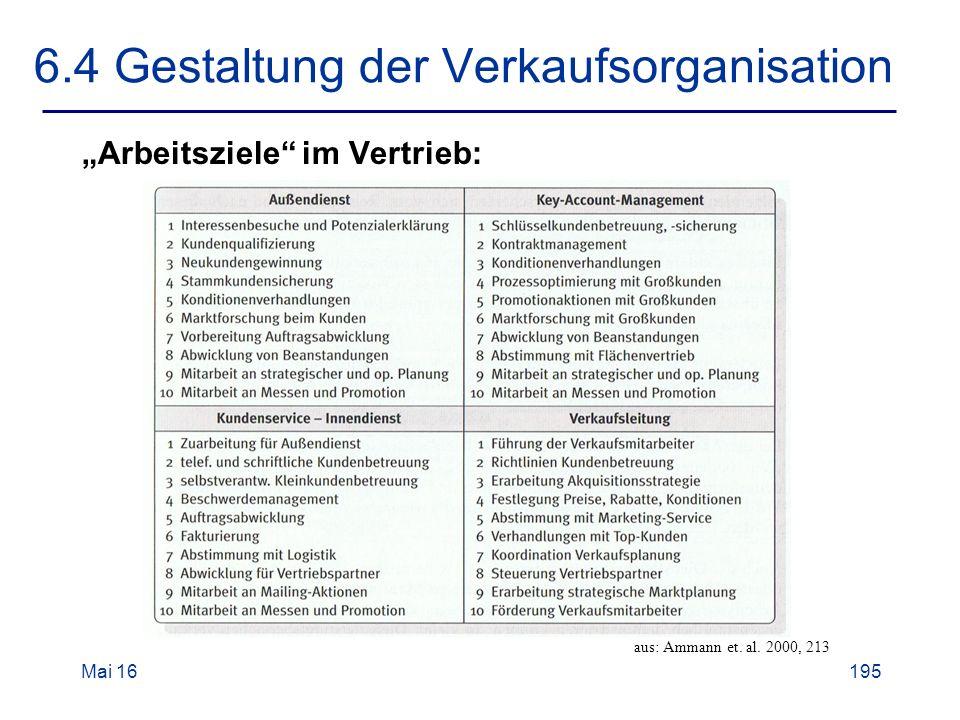 """Mai 16195 6.4 Gestaltung der Verkaufsorganisation """"Arbeitsziele im Vertrieb: aus: Ammann et."""