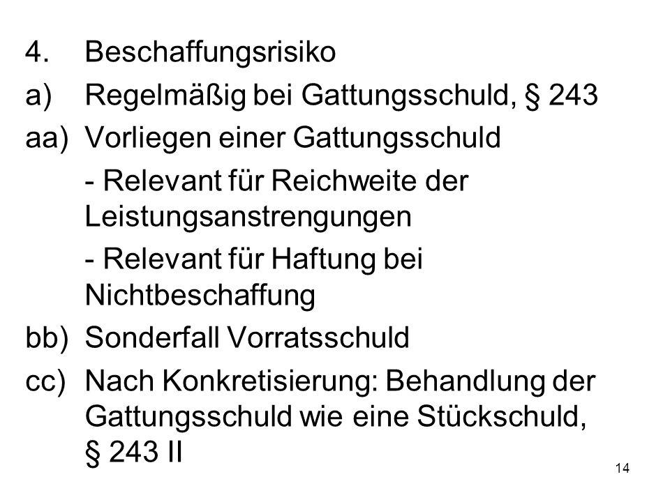 14 4.Beschaffungsrisiko a)Regelmäßig bei Gattungsschuld, § 243 aa)Vorliegen einer Gattungsschuld - Relevant für Reichweite der Leistungsanstrengungen - Relevant für Haftung bei Nichtbeschaffung bb)Sonderfall Vorratsschuld cc)Nach Konkretisierung: Behandlung der Gattungsschuld wie eine Stückschuld, § 243 II