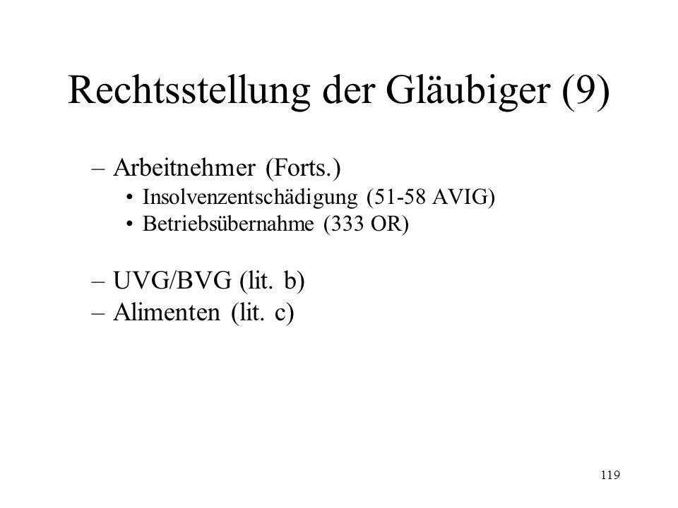 118 Rechtsstellung der Gläubiger (8) Rangordnung der ungesicherten Gläubiger (219 IV & V) –Div.