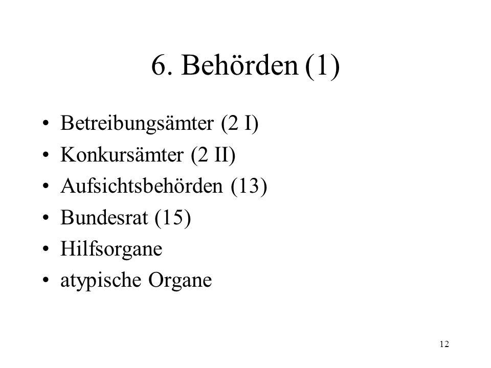 11 Fall 1 Sie sind Grossrat in Basel-Stadt.