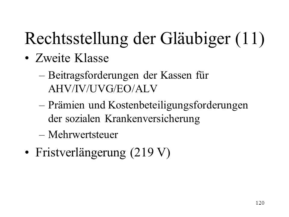 119 Rechtsstellung der Gläubiger (9) –Arbeitnehmer (Forts.) Insolvenzentschädigung (51-58 AVIG) Betriebsübernahme (333 OR) –UVG/BVG (lit.