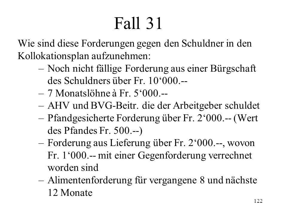 121 Rechtsstellung der Gläubiger (10) Dritte Klasse (Kurrentforderungen) Rangrücktritte (725 II OR) Verhältnis der Klassen (220) Bankenkonkurs (37a und b BankG)