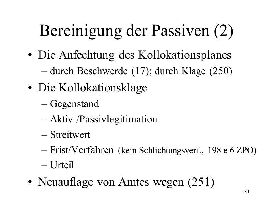 130 3. Bereinigung der Passiven Eingabe durch Gläubiger (232 II Ziff. 2) Nachträgliche Eingabe (251) Aufnahme von Amtes wegen (246) Prüfung durch Konk