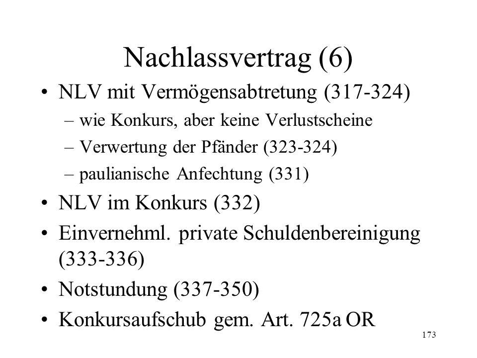 172 Nachlassvertrag (5) Bestätigung durch den Richter (306) Wirkungen des NLV –gilt für alle Gläubiger (310) –Aufhebung Betreibungen (311) Ablehnung NLV (309) Ordentlicher NLV –Inhalt (314) –Nichterfüllung (316) –Stundungsvergleich