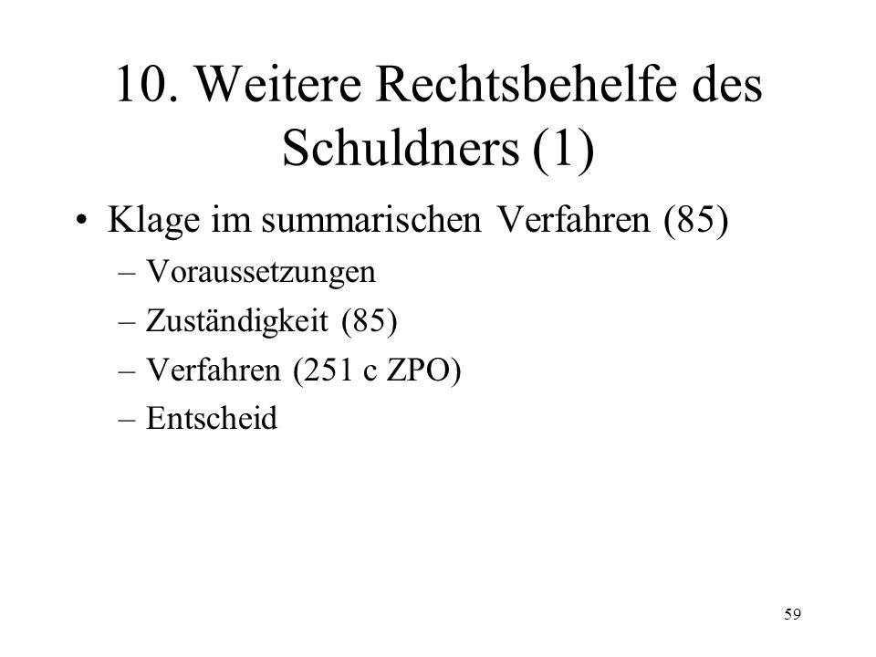 58 Fall 13 G verlangt auf Grund einer per E-Mail abgegebenen Schuldanerkennung Rechtsöffnung.
