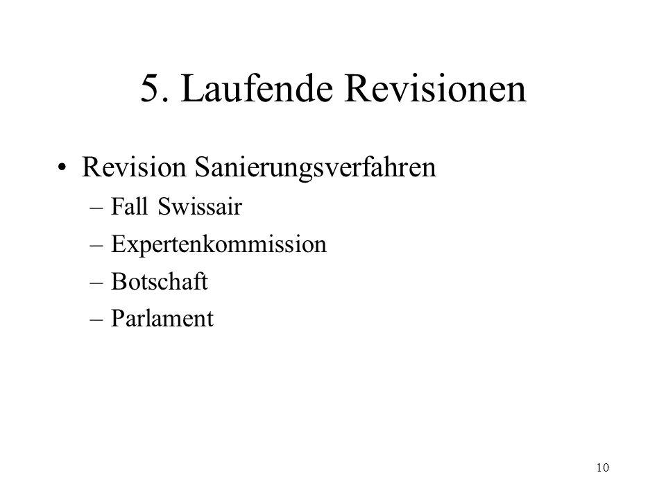 9 Quellen (5) Kreisschreiben (15 II und III) BGE 122 III 327 Kantonale Erlasse –Einführungsgesetze SchKG –Einführungsgesetze ZPO