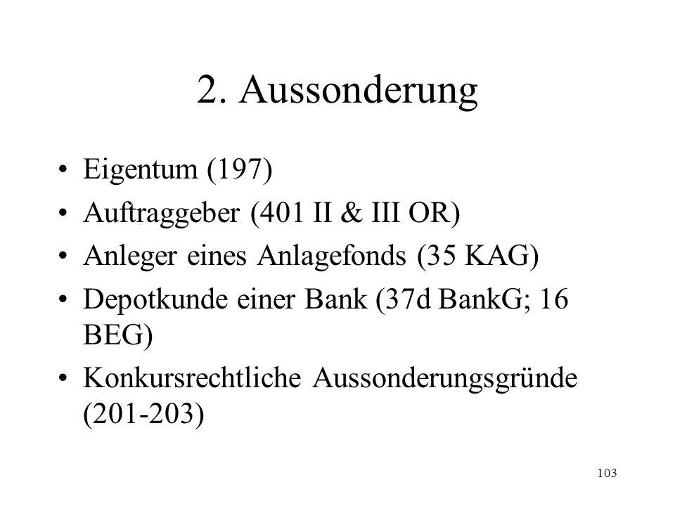 102 Fall 26 Kurz nach der Konkurseröffnung hat der Schuldner von seiner Tante ein Haus in Lörrach (D) geerbt. Gehört dieses zu seiner Konkursmasse?