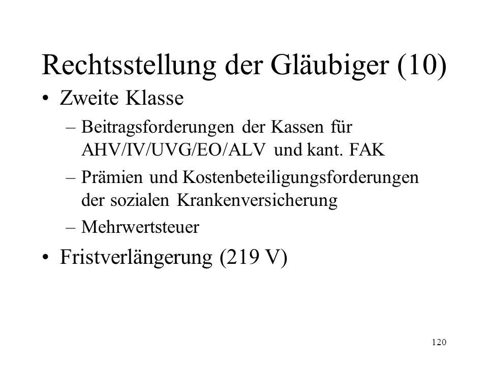 119 Rechtsstellung der Gläubiger (9) –Arbeitnehmer (Forts.) Insolvenzentschädigung (51-58 AVIG) Betriebsübernahme (333 OR) –UVG/BVG (lit. b) –Alimente