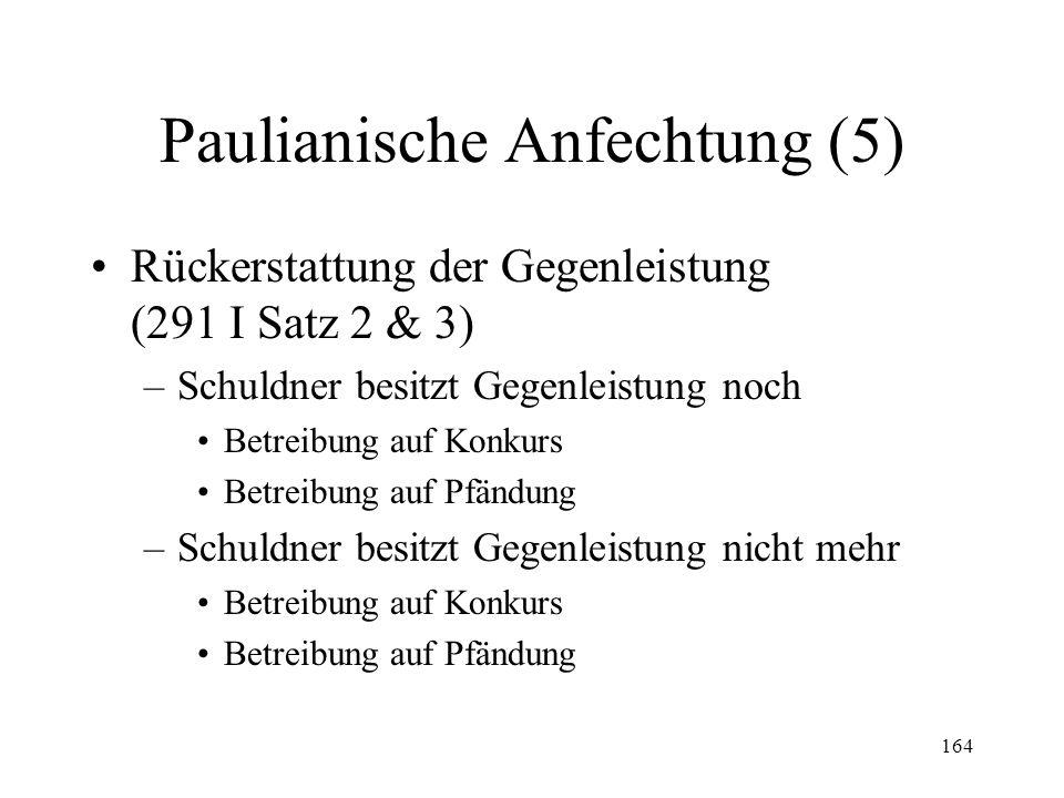 163 Paulianische Anfechtung (4) Gerichtsstand (289) –Beklagter mit Wohnsitz in der Schweiz –Beklagter mit Wohnsitz im Ausland Ausserhalb der Anwendung