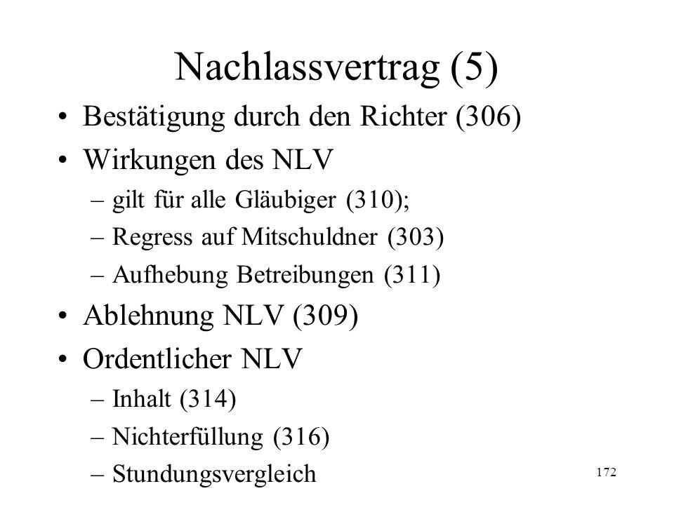 171 Nachlassvertrag (4) Zwingender Inhalt des Vertrags (306) –Befriedigung der privilegierten Gläubiger –Bezahlung der Masseschulden –Sicherstellung d