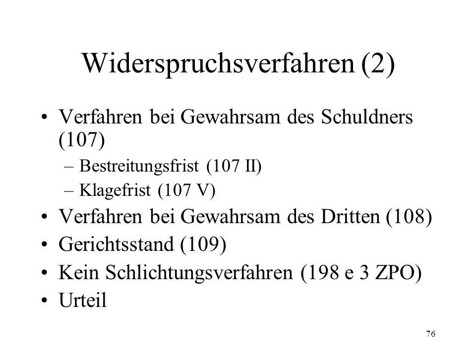 75 3. Widerspruchsverfahren Funktion (106-109) Rechte Dritter Anmeldung des Anspruchs (106 I) Parteirollenverteilung (107 V; 108 I) –Gewahrsam –wahrsc