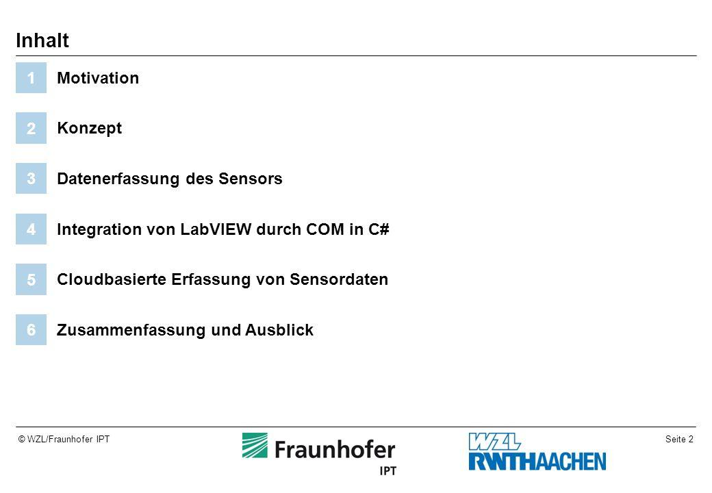 Seite 2© WZL/Fraunhofer IPT Zusammenfassung und Ausblick 6 Cloudbasierte Erfassung von Sensordaten 5 Integration von LabVIEW durch COM in C# 4 Datenerfassung des Sensors 3 Konzept 2 Motivation 1 Inhalt