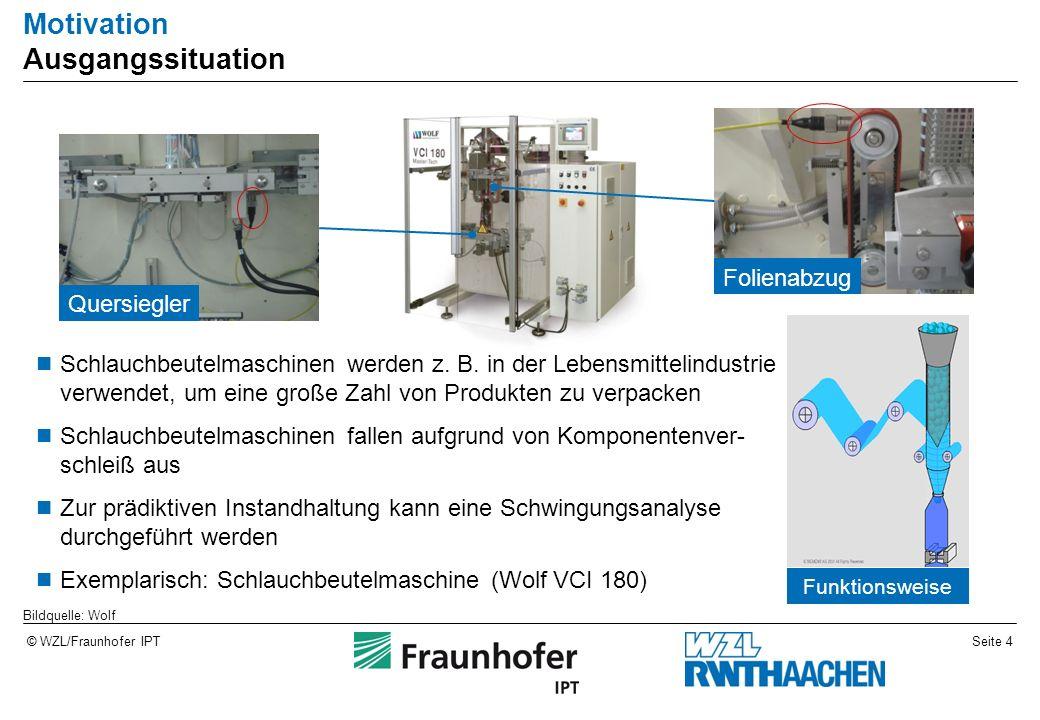 Seite 4© WZL/Fraunhofer IPT Motivation Ausgangssituation Quersiegler Folienabzug Funktionsweise Schlauchbeutelmaschinen werden z.