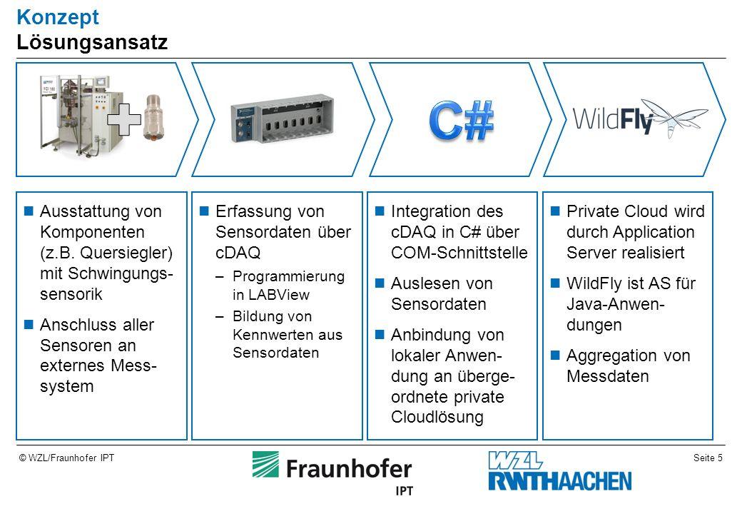 Seite 5© WZL/Fraunhofer IPT Konzept Lösungsansatz Ausstattung von Komponenten (z.B.