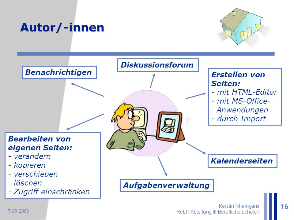 Kerstin Rheingans HeLP, Abteilung III Berufliche Schulen 16 17.09.2003 Erstellen von Seiten: - mit HTML-Editor - mit MS-Office- Anwendungen - durch Im