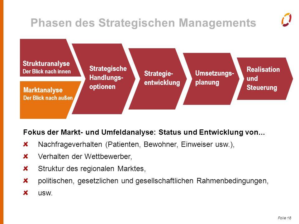 Folie 18 Fokus der Markt- und Umfeldanalyse: Status und Entwicklung von...