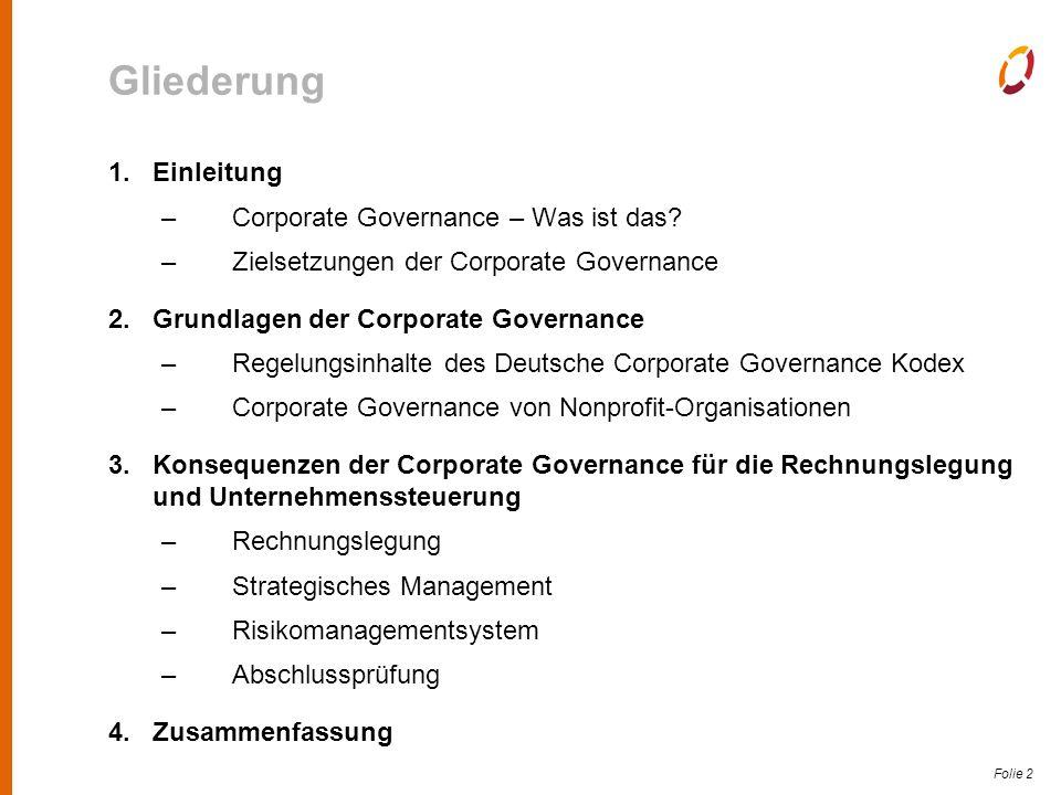 Folie 2 Gliederung 1.Einleitung –Corporate Governance – Was ist das.