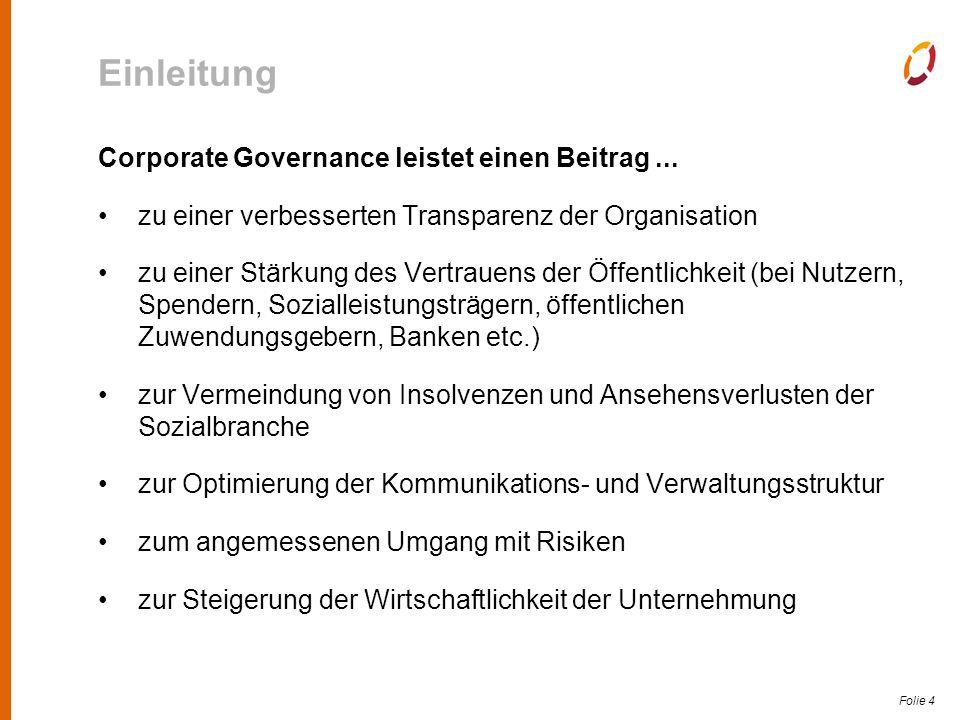 Folie 5 Gliederung 1.Einleitung –Corporate Governance – Was ist das.