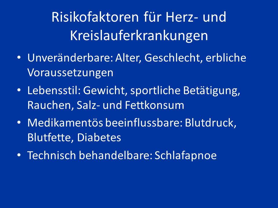 Routinekontrollen nach Transplantation Ultraschall Herz (kardiolog.
