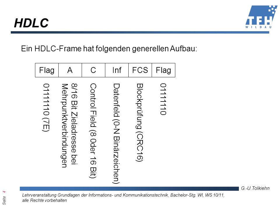 Seite 4 G.-U.Tolkiehn Lehrveranstaltung Grundlagen der Informations- und Kommunikationstechnik, Bachelor-Stg. WI, WS 10/11, alle Rechte vorbehalten HD