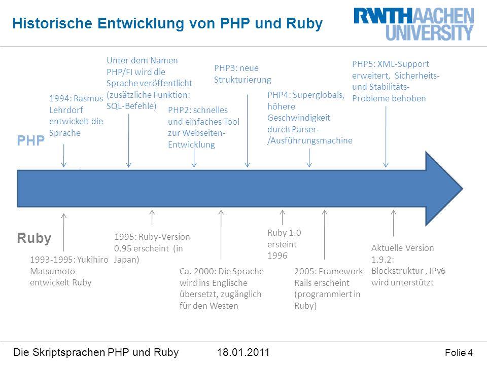 18.01.2011Die Skriptsprachen PHP und Ruby Folie 4 PHP Ruby Historische Entwicklung von PHP und Ruby 1994: Rasmus Lehrdorf entwickelt die Sprache Unter dem Namen PHP/FI wird die Sprache veröffentlicht (zusätzliche Funktion: SQL-Befehle) PHP3: neue Strukturierung PHP2: schnelles und einfaches Tool zur Webseiten- Entwicklung PHP4: Superglobals, höhere Geschwindigkeit durch Parser- /Ausführungsmachine PHP5: XML-Support erweitert, Sicherheits- und Stabilitäts- Probleme behoben 1993-1995: Yukihiro Matsumoto entwickelt Ruby 1995: Ruby-Version 0.95 erscheint (in Japan) Ca.