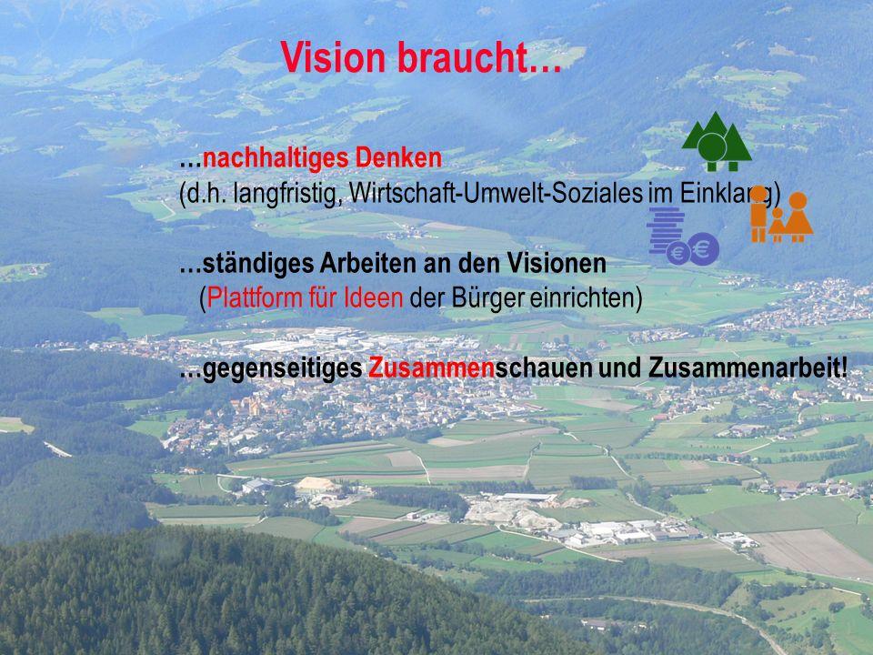 WIFO – Wirtschaftsforschungsinstitut der Handelskammer Bozen Vision braucht… …nachhaltiges Denken (d.h. langfristig, Wirtschaft-Umwelt-Soziales im Ein