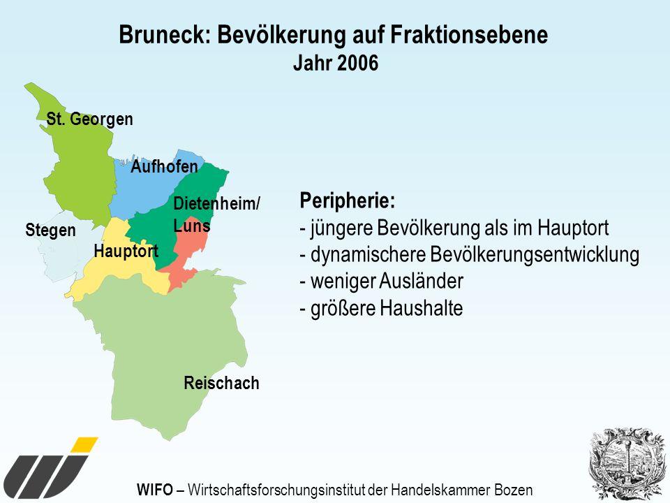 WIFO – Wirtschaftsforschungsinstitut der Handelskammer Bozen Bruneck: Bevölkerung auf Fraktionsebene Jahr 2006 St. Georgen Stegen Aufhofen Dietenheim/