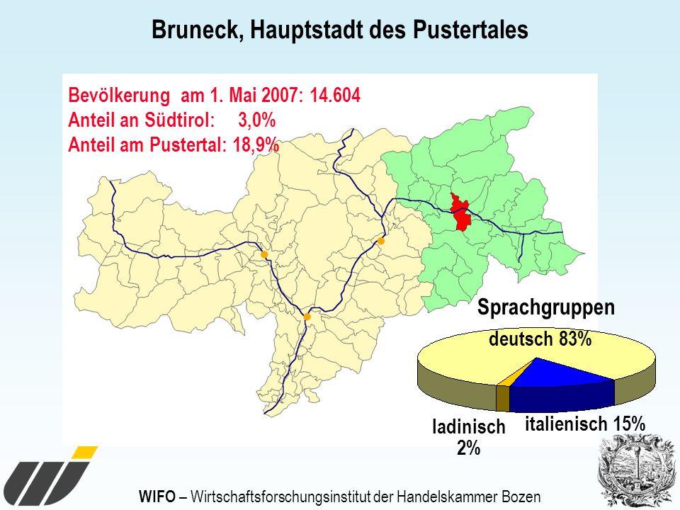 Bruneck, Hauptstadt des Pustertales ladinisch 2% italienisch 15% deutsch 83% Sprachgruppen Bevölkerung am 1. Mai 2007: 14.604 Anteil an Südtirol: 3,0%