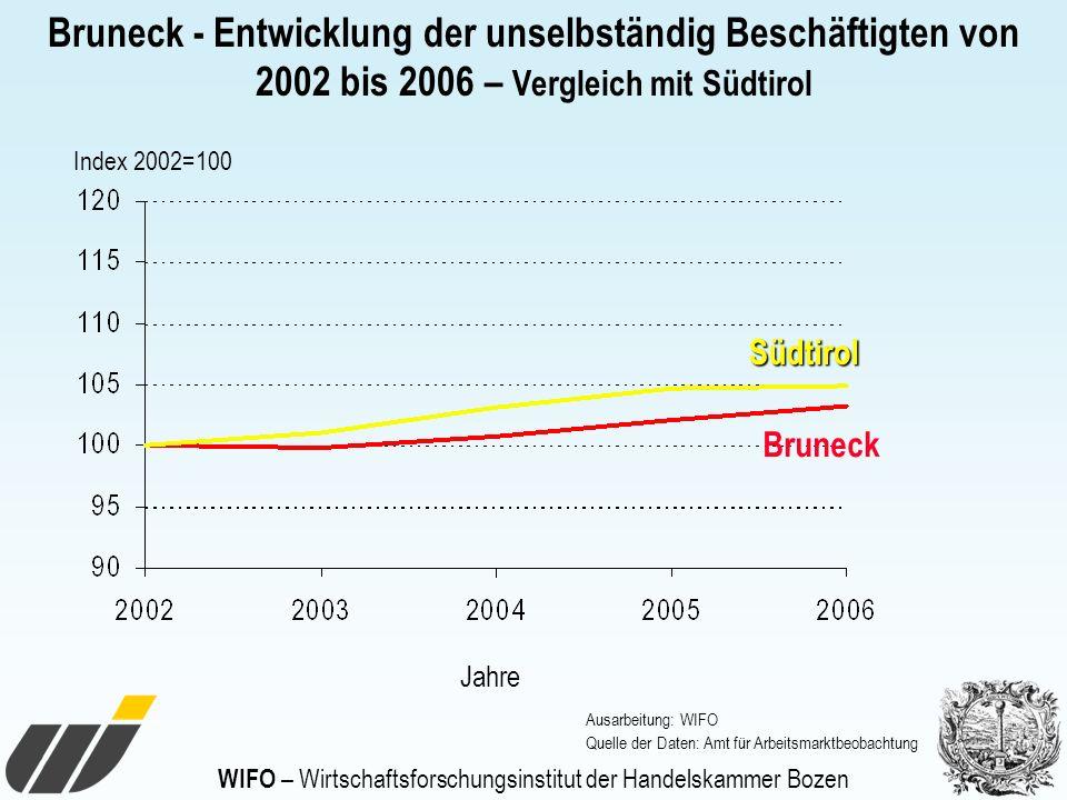 WIFO – Wirtschaftsforschungsinstitut der Handelskammer Bozen Bruneck - Entwicklung der unselbständig Beschäftigten von 2002 bis 2006 – Vergleich mit S