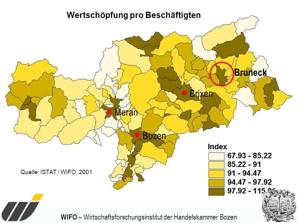 Wertschöpfung pro Beschäftigten Quelle: ISTAT / WIFO, 2001 Bruneck Meran Bozen Brixen