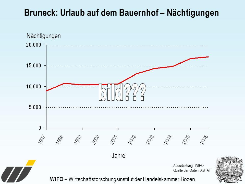 WIFO – Wirtschaftsforschungsinstitut der Handelskammer Bozen Bruneck: Urlaub auf dem Bauernhof – Nächtigungen Nächtigungen Jahre Ausarbeitung: WIFO Qu