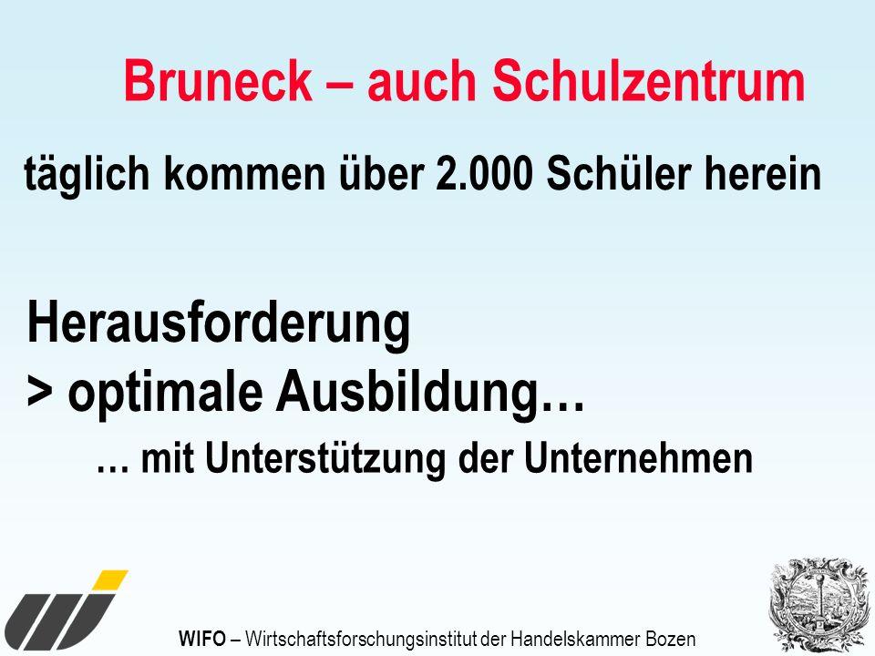 WIFO – Wirtschaftsforschungsinstitut der Handelskammer Bozen Bruneck – auch Schulzentrum … mit Unterstützung der Unternehmen täglich kommen über 2.000