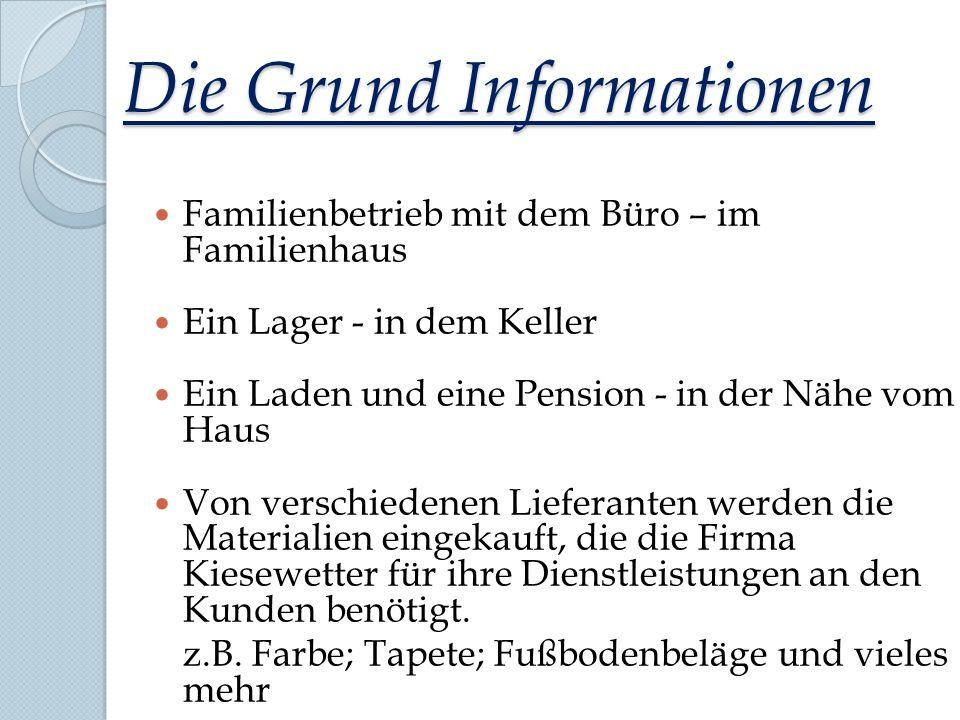 Die Grund Informationen Familienbetrieb mit dem Büro – im Familienhaus Ein Lager - in dem Keller Ein Laden und eine Pension - in der Nähe vom Haus Von