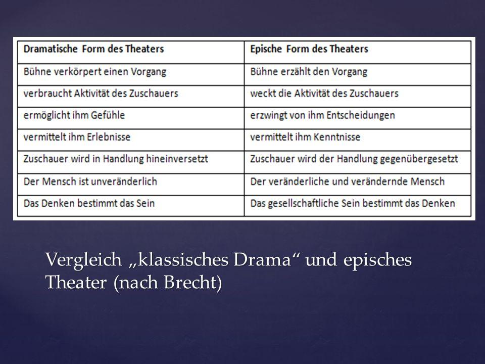 """Vergleich """"klassisches Drama und episches Theater (nach Brecht)"""
