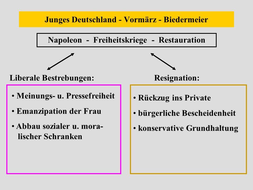 Junges Deutschland - Vormärz - Biedermeier Napoleon - Freiheitskriege - Restauration Liberale Bestrebungen: Resignation: Meinungs- u. Pressefreiheit E