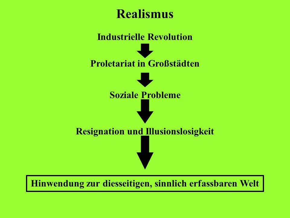 Realismus Industrielle Revolution Proletariat in Großstädten Soziale Probleme Resignation und Illusionslosigkeit Hinwendung zur diesseitigen, sinnlich
