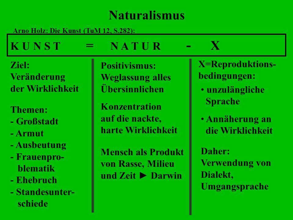 Naturalismus Arno Holz: Die Kunst (TuM 12, S.282): K U N S T = N A T U R - X Ziel: Veränderung der Wirklichkeit Themen: - Großstadt - Armut - Ausbeutu